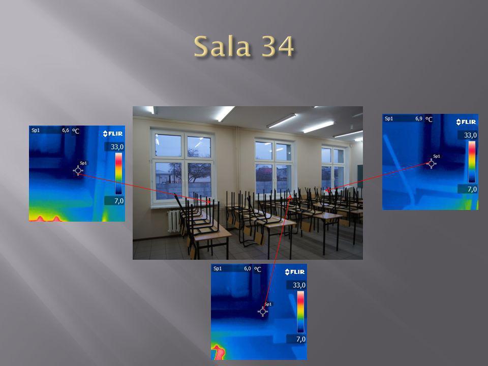 Sala 34