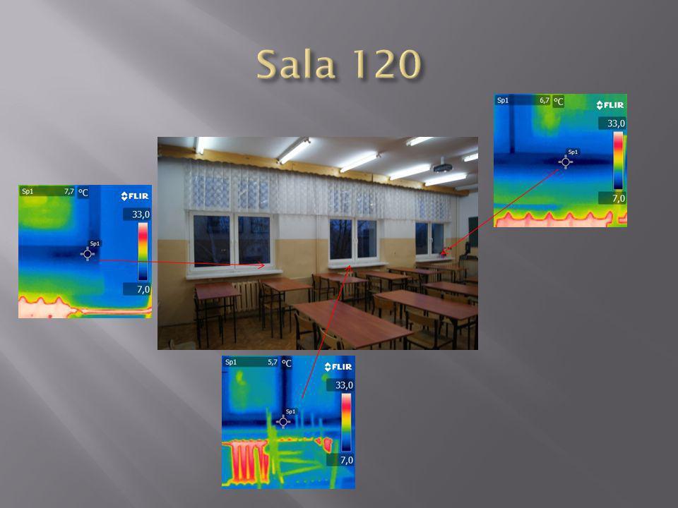 Sala 120