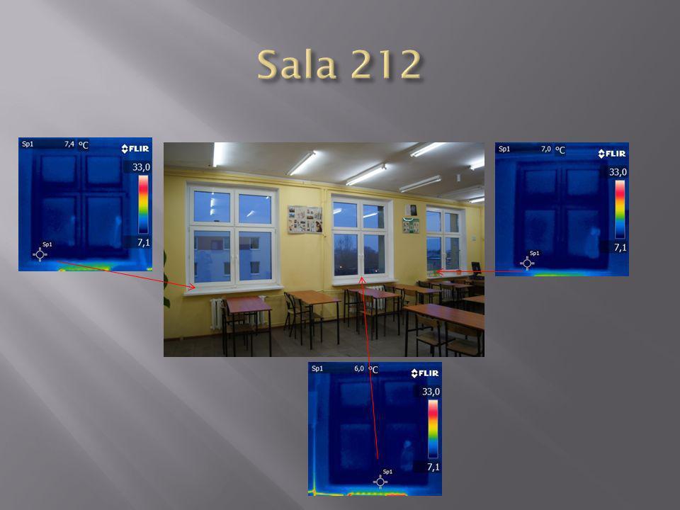 Sala 212