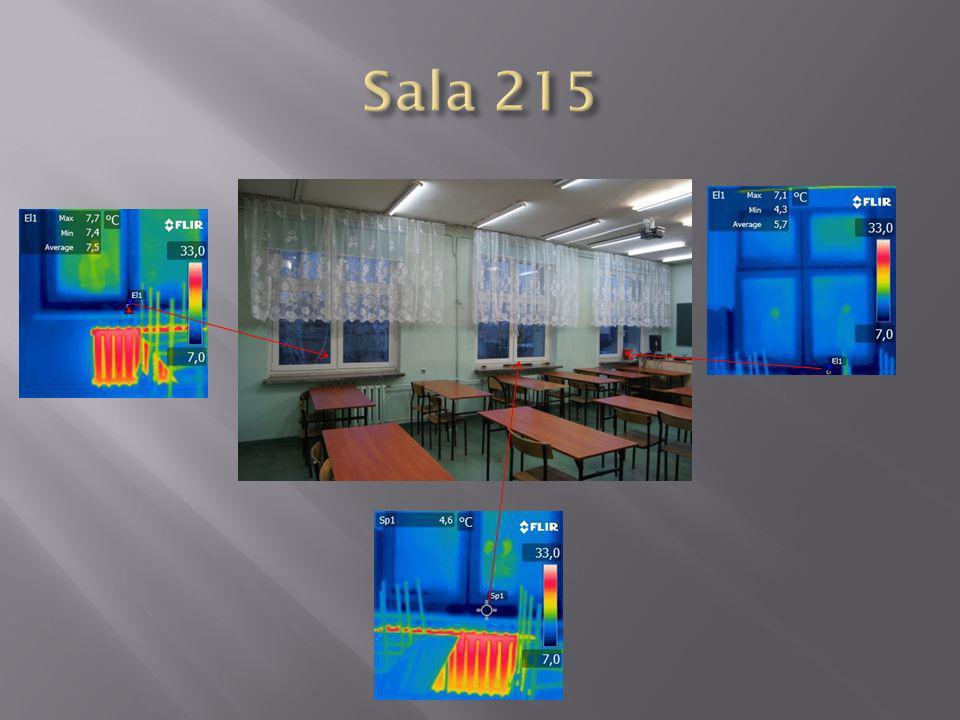 Sala 215