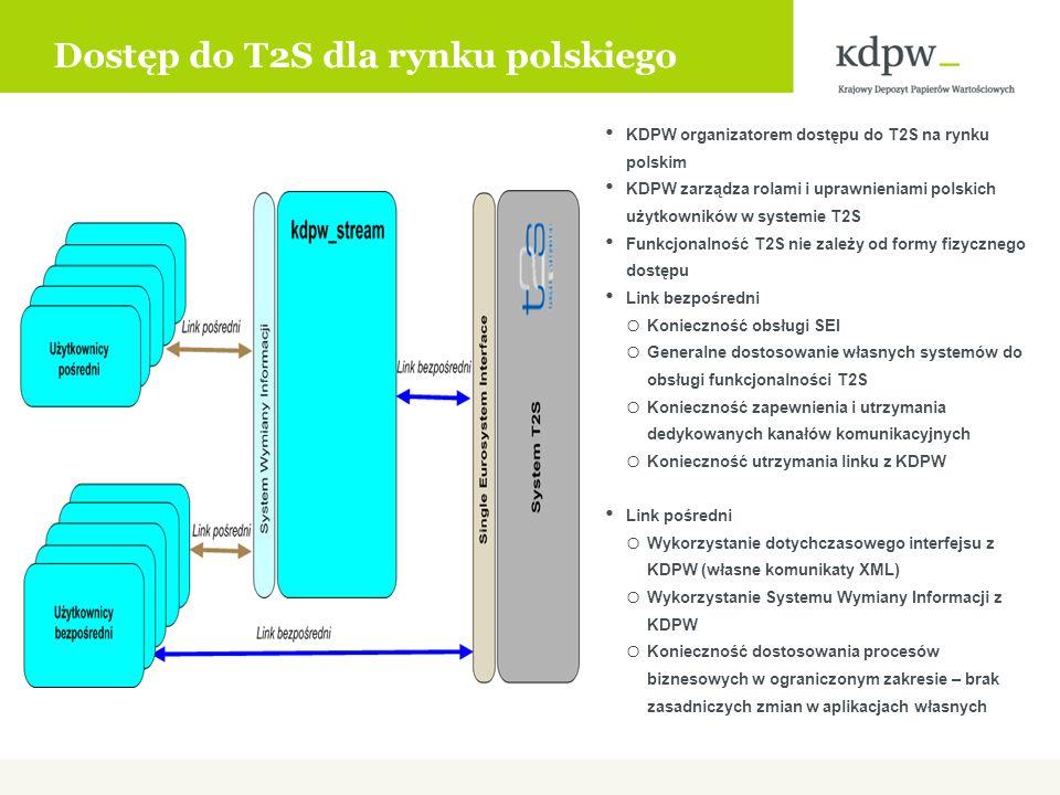 Dostęp do T2S dla rynku polskiego