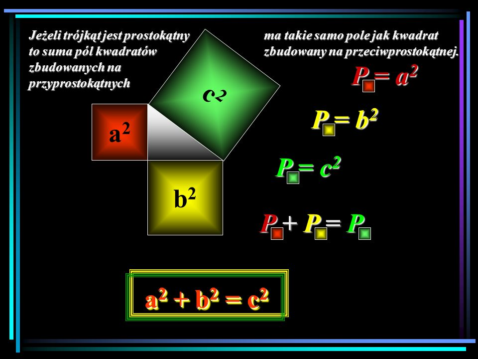 P = a2 c2 P = b2 a2 P = c2 b2 P + P = P a2 + b2 = c2