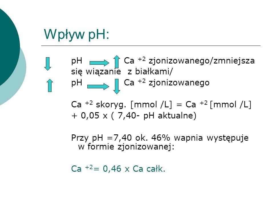 Wpływ pH: pH Ca +2 zjonizowanego/zmniejsza się wiązanie z białkami/