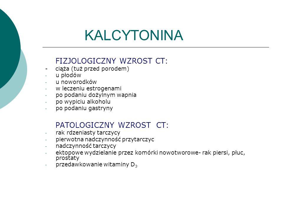 KALCYTONINA FIZJOLOGICZNY WZROST CT: PATOLOGICZNY WZROST CT: