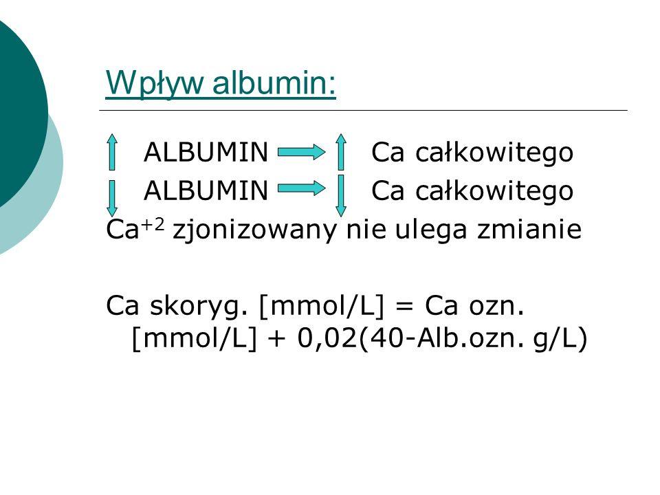 Wpływ albumin: ALBUMIN Ca całkowitego
