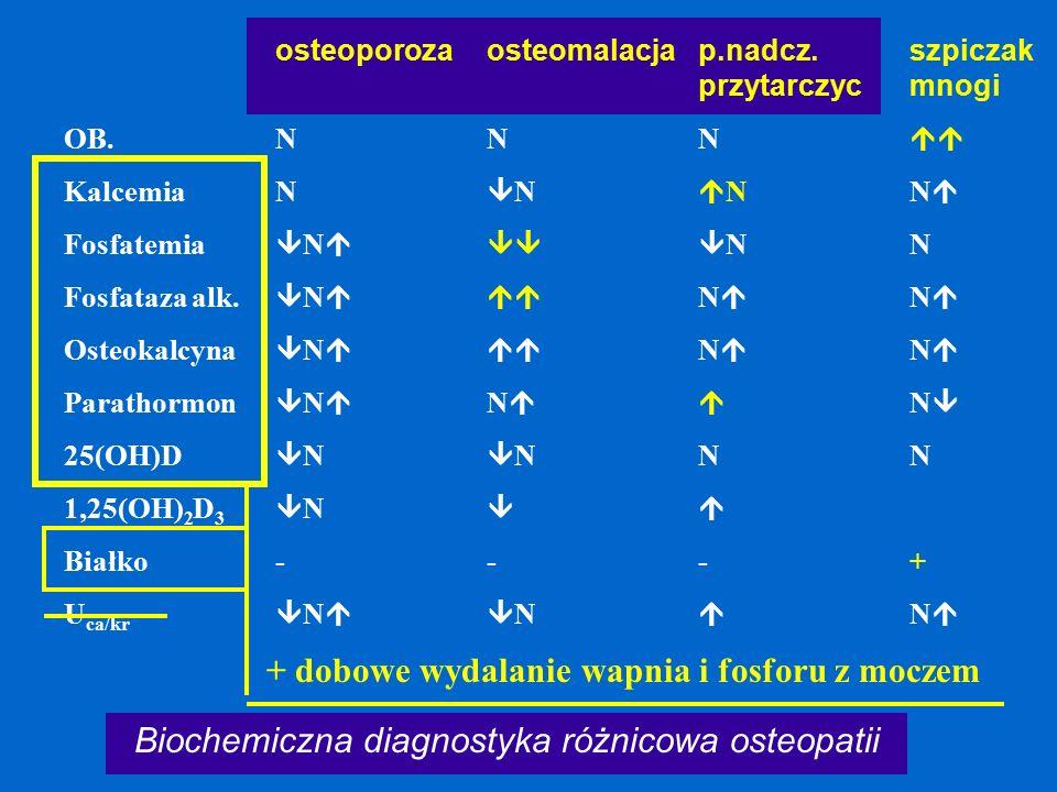 + dobowe wydalanie wapnia i fosforu z moczem