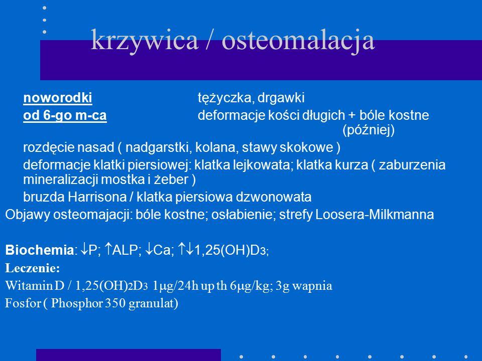 krzywica / osteomalacja