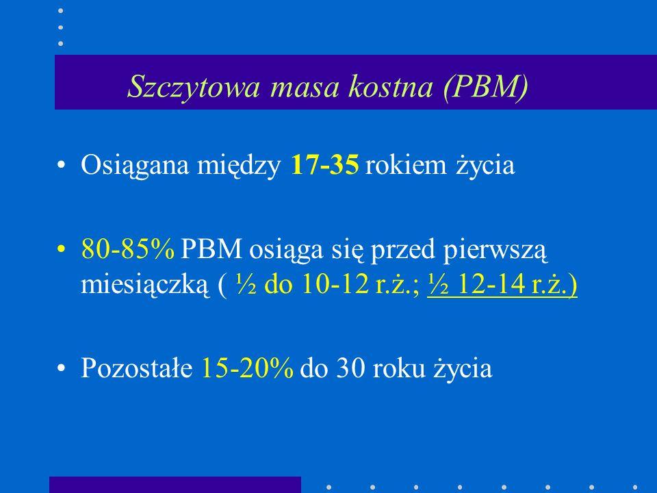 Szczytowa masa kostna (PBM)