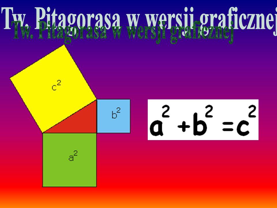 Tw. Pitagorasa w wersji graficznej