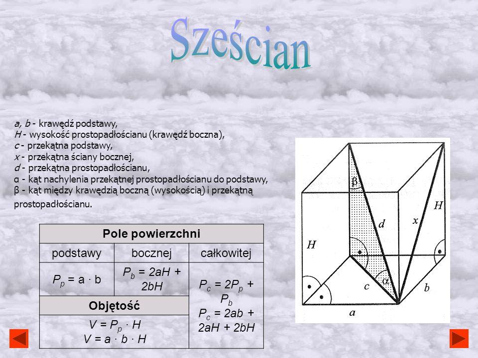 Sześcian Pole powierzchni podstawy bocznej całkowitej Pp = a · b