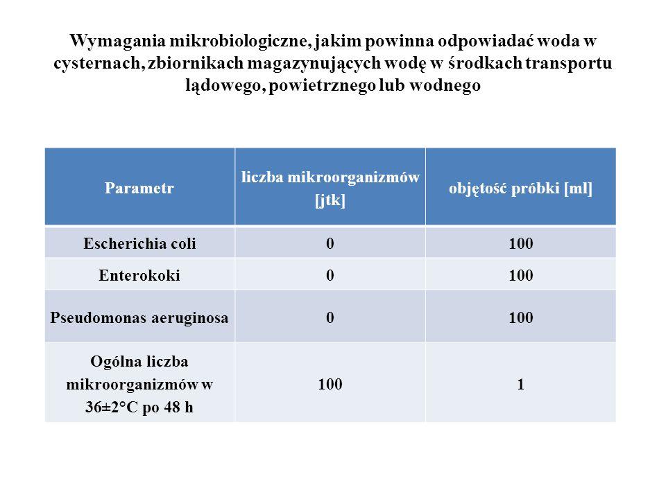 Wymagania mikrobiologiczne, jakim powinna odpowiadać woda w cysternach, zbiornikach magazynujących wodę w środkach transportu lądowego, powietrznego lub wodnego