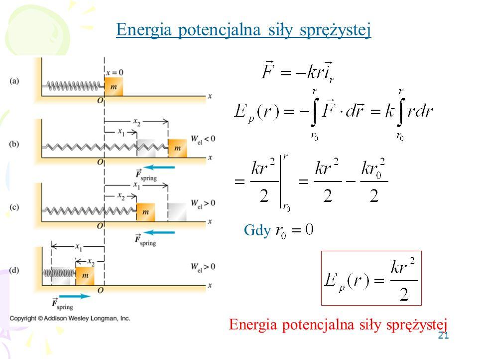 Energia potencjalna siły sprężystej
