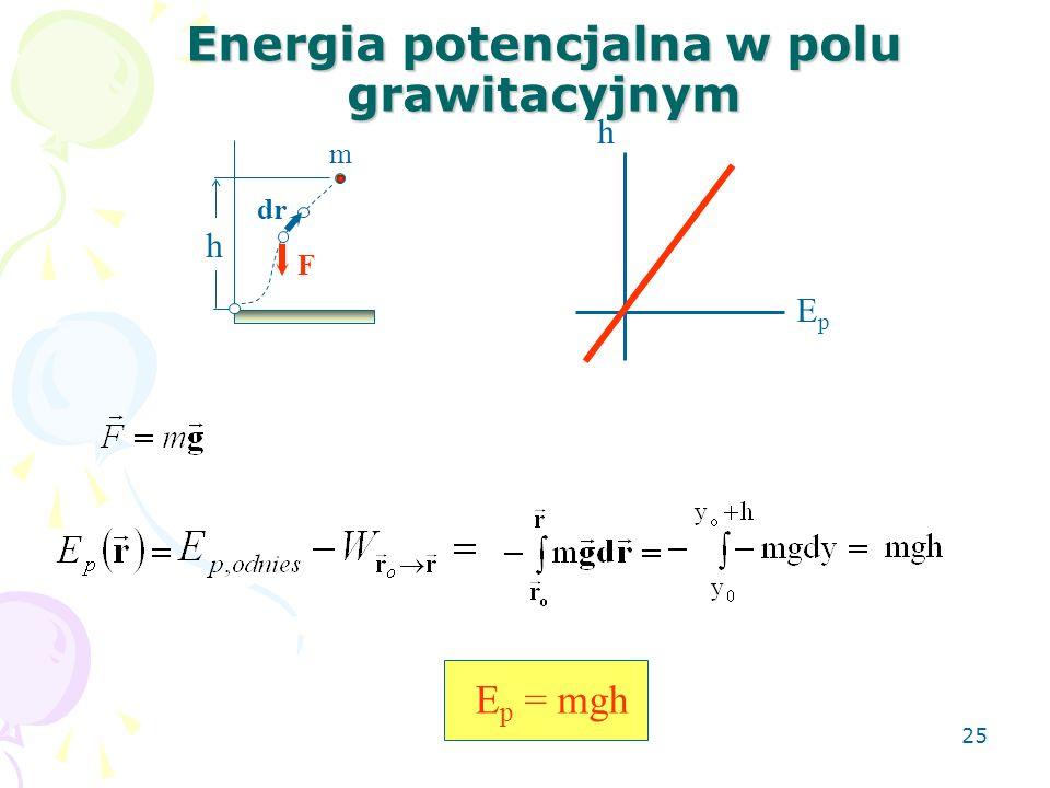 Energia potencjalna w polu grawitacyjnym