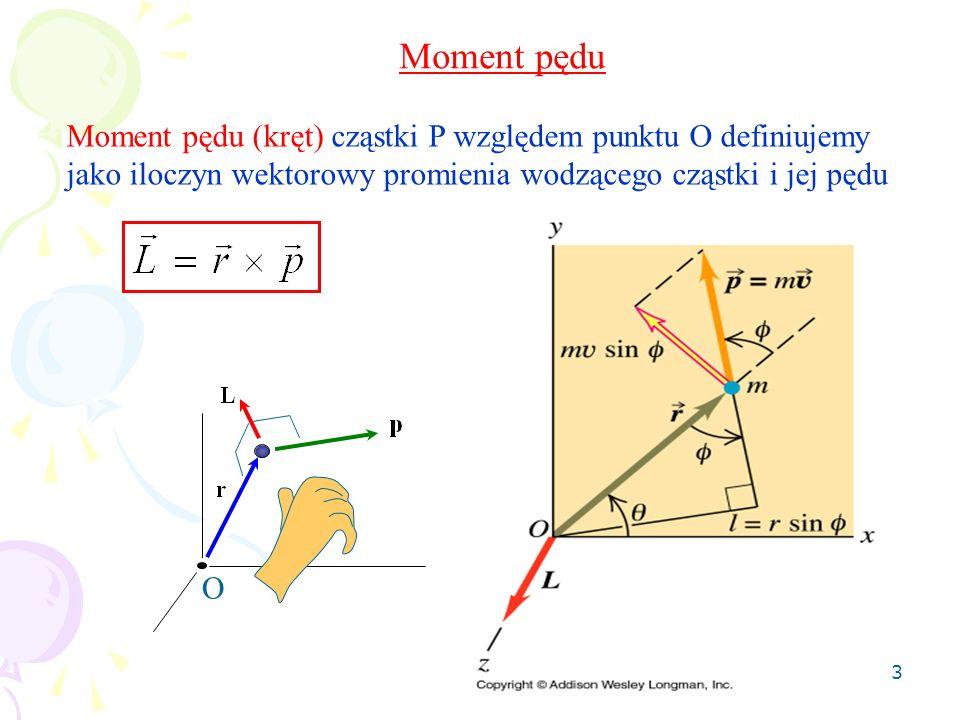 Moment pędu Moment pędu (kręt) cząstki P względem punktu O definiujemy jako iloczyn wektorowy promienia wodzącego cząstki i jej pędu.