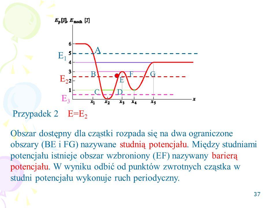 A E1. B. F. G. E2. E. C. D. E3. Przypadek 2 E=E2.