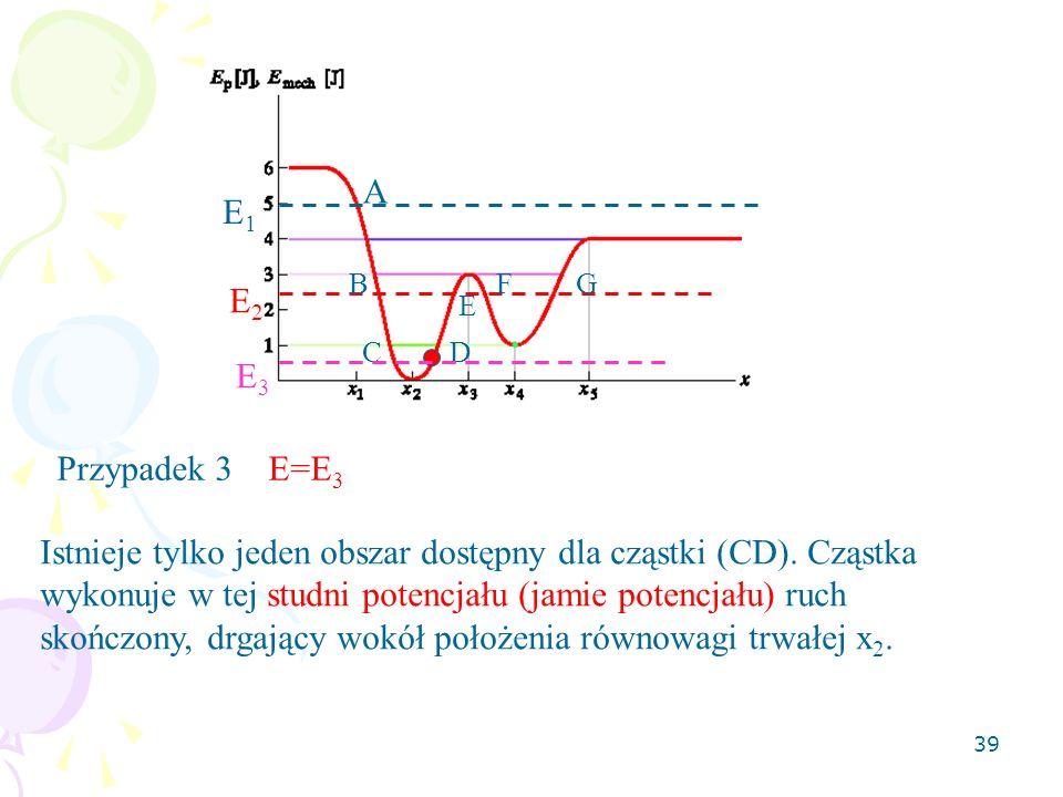A E1. B. F. G. E2. E. C. D. E3. Przypadek 3 E=E3.