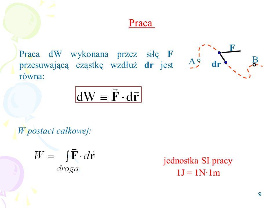 Praca F. Praca dW wykonana przez siłę F przesuwającą cząstkę wzdłuż dr jest równa: A. B. dr. W postaci całkowej: