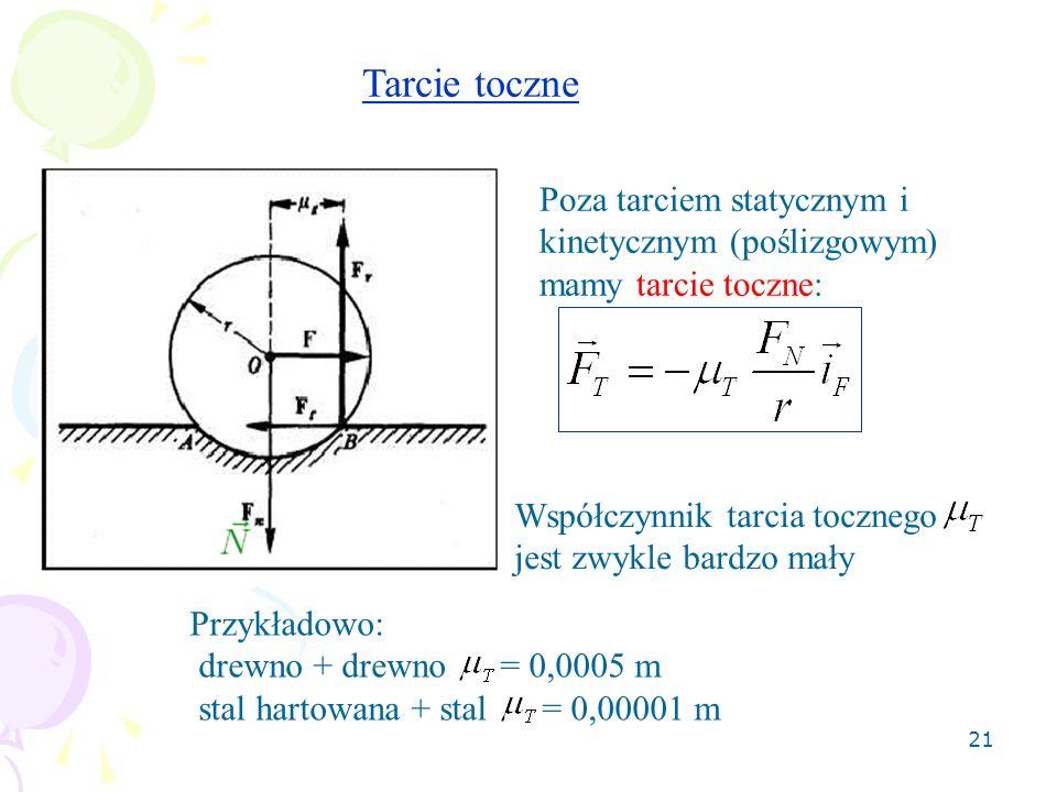 Tarcie toczne Poza tarciem statycznym i kinetycznym (poślizgowym) mamy tarcie toczne: Współczynnik tarcia tocznego jest zwykle bardzo mały.
