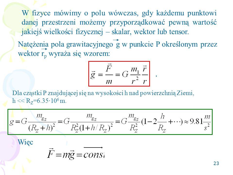 W fizyce mówimy o polu wówczas, gdy każdemu punktowi danej przestrzeni możemy przyporządkować pewną wartość jakiejś wielkości fizycznej – skalar, wektor lub tensor.