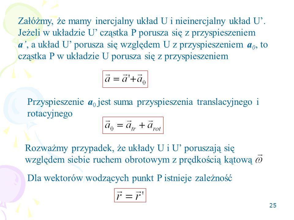 Załóżmy, że mamy inercjalny układ U i nieinercjalny układ U'.