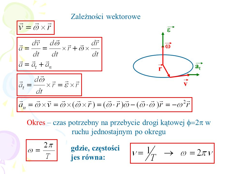 Zależności wektorowe e.  at. r. v. Okres – czas potrzebny na przebycie drogi kątowej f=2p w ruchu jednostajnym po okregu.