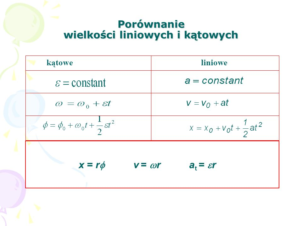 Porównanie wielkości liniowych i kątowych