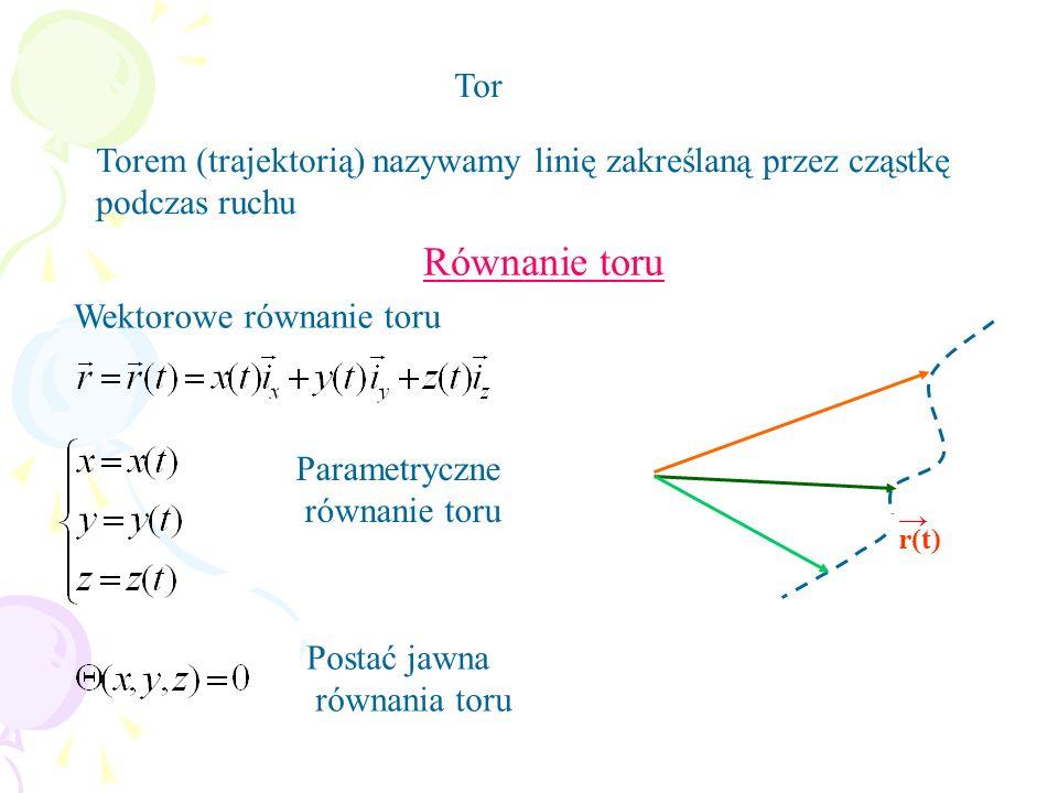 Tor Torem (trajektorią) nazywamy linię zakreślaną przez cząstkę podczas ruchu. Równanie toru. Wektorowe równanie toru.
