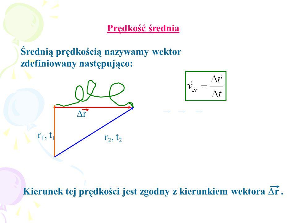 Prędkość średnia Średnią prędkością nazywamy wektor zdefiniowany następująco: r. r1, t1. r2, t2.