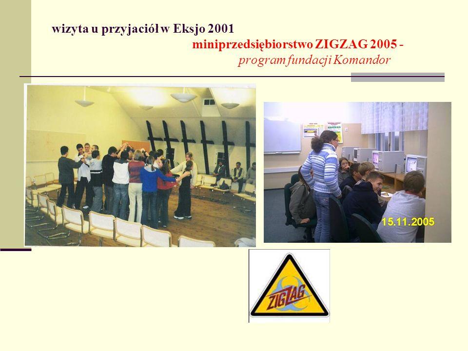 wizyta u przyjaciół w Eksjo 2001. miniprzedsiębiorstwo ZIGZAG 2005 -