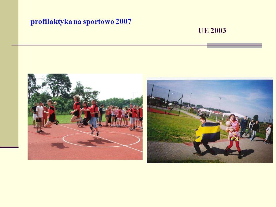 profilaktyka na sportowo 2007 UE 2003