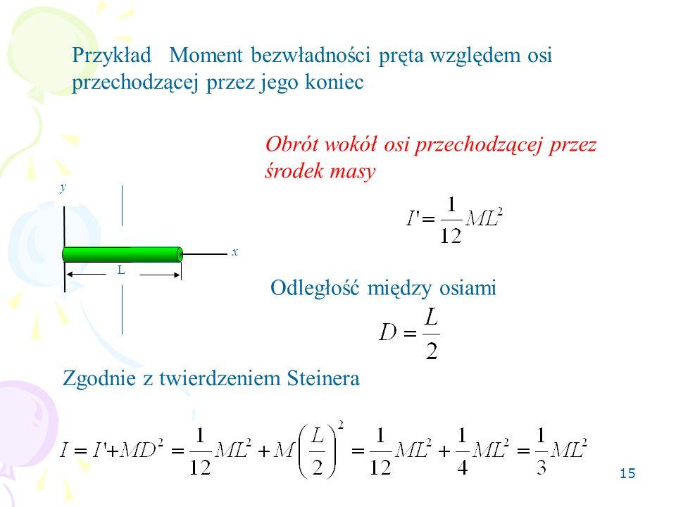Obrót wokół osi przechodzącej przez środek masy