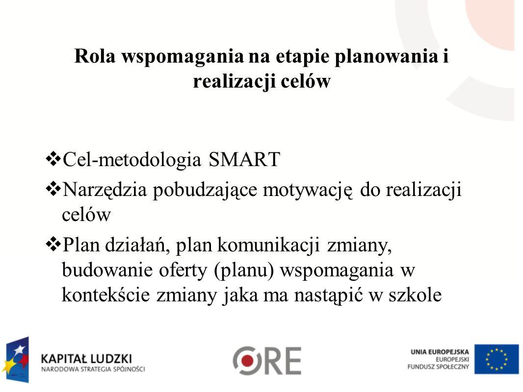 Rola wspomagania na etapie planowania i realizacji celów