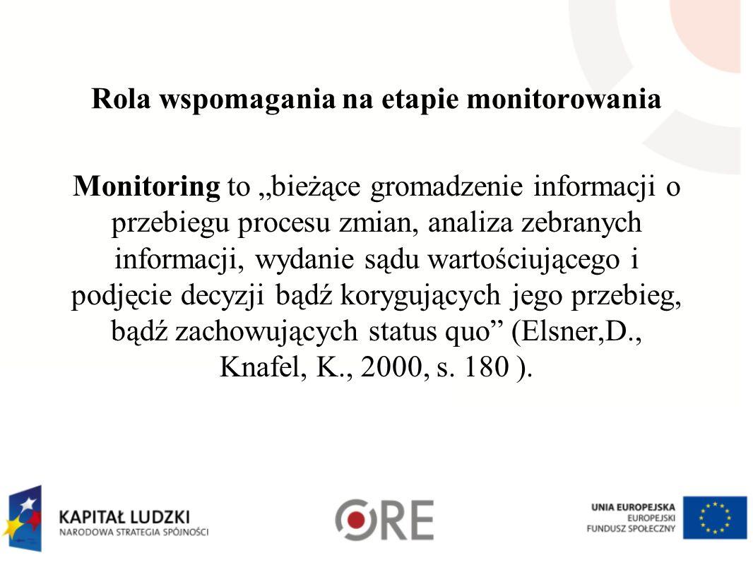 Rola wspomagania na etapie monitorowania