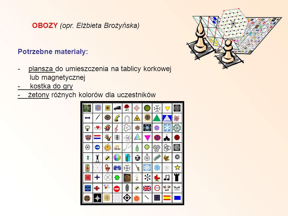 OBOZY (opr. Elżbieta Brożyńska)