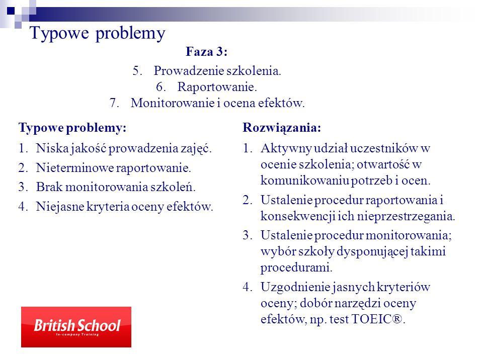 Typowe problemy Faza 3: Prowadzenie szkolenia. Raportowanie.