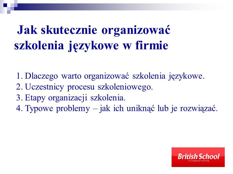 Jak skutecznie organizować szkolenia językowe w firmie