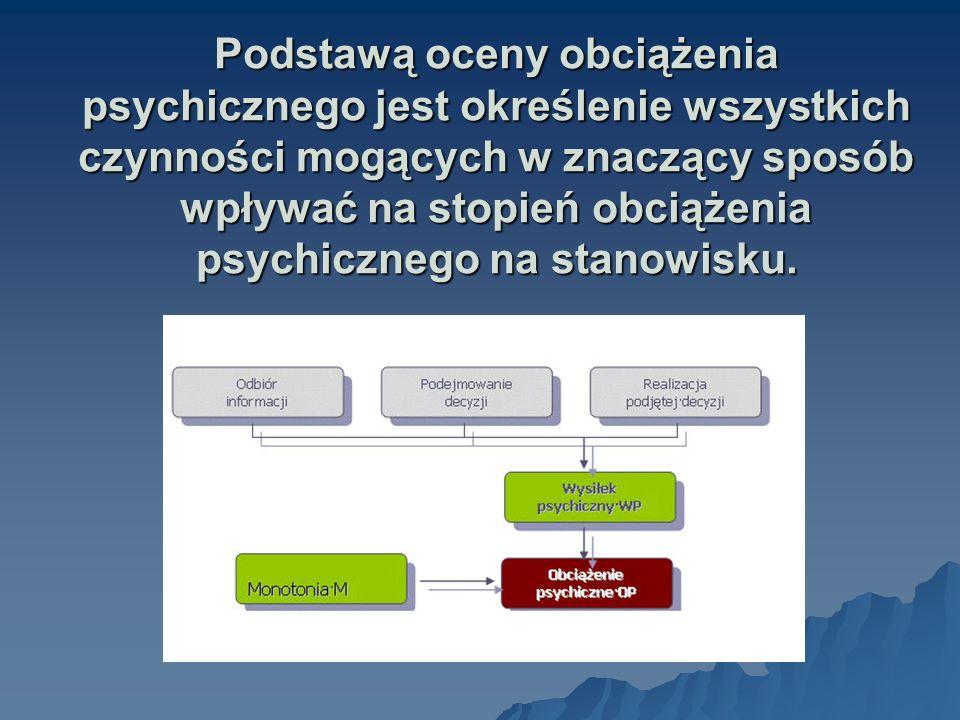 Podstawą oceny obciążenia psychicznego jest określenie wszystkich czynności mogących w znaczący sposób wpływać na stopień obciążenia psychicznego na stanowisku.