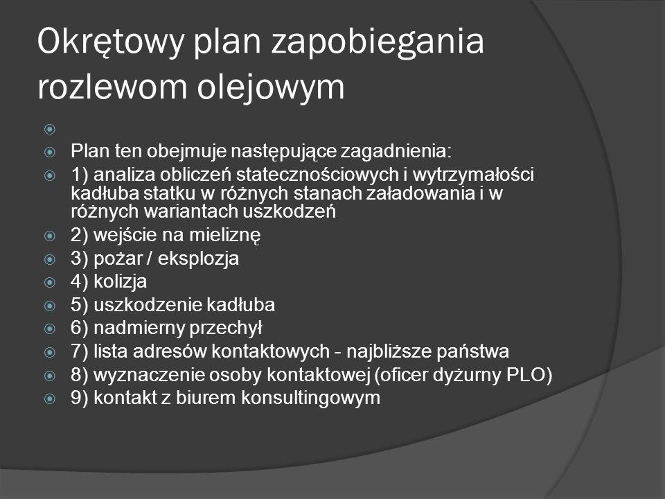 Okrętowy plan zapobiegania rozlewom olejowym