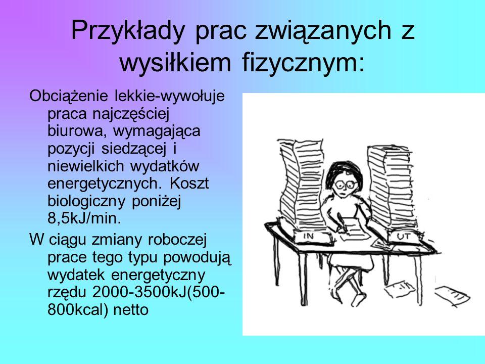 Przykłady prac związanych z wysiłkiem fizycznym:
