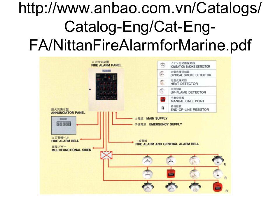 http://www.anbao.com.vn/Catalogs/Catalog-Eng/Cat-Eng-FA/NittanFireAlarmforMarine.pdf