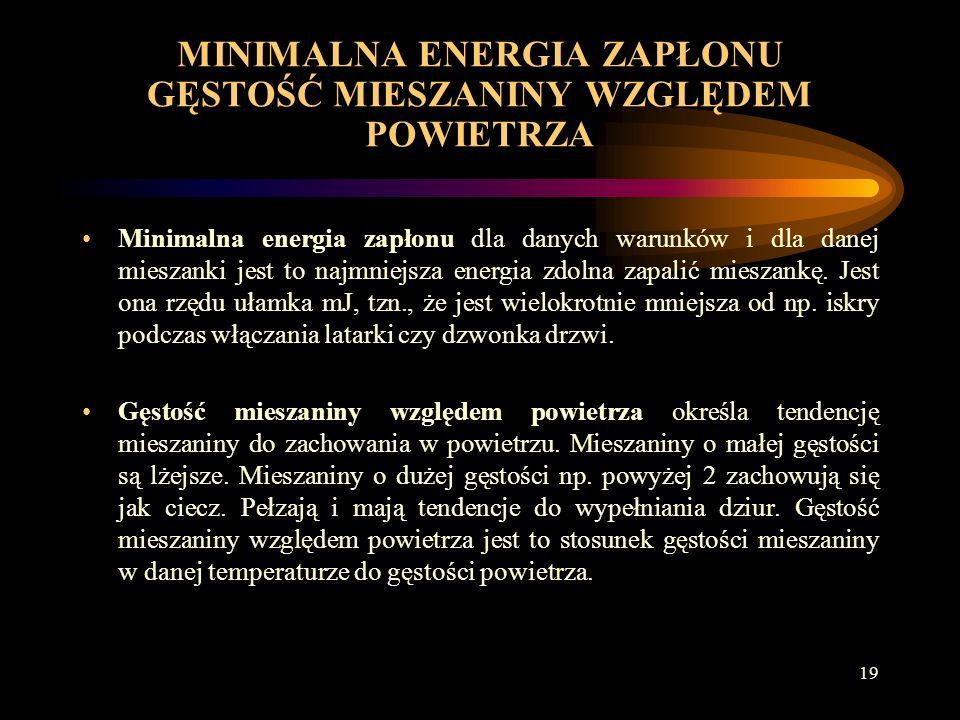 MINIMALNA ENERGIA ZAPŁONU GĘSTOŚĆ MIESZANINY WZGLĘDEM POWIETRZA
