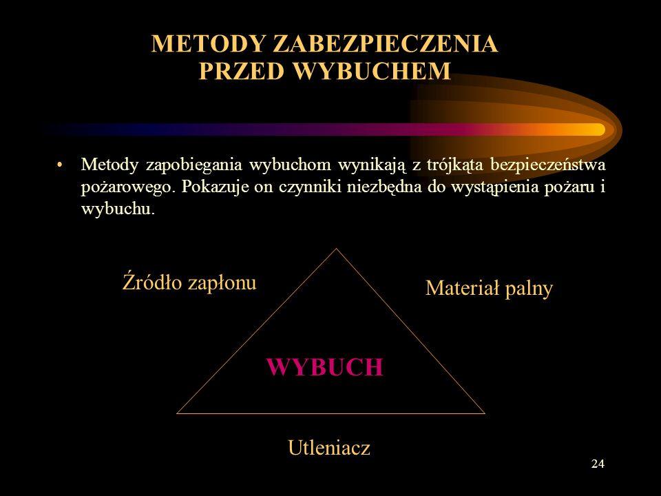 METODY ZABEZPIECZENIA PRZED WYBUCHEM