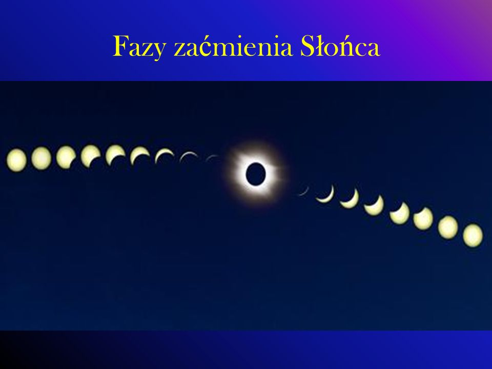 Fazy zaćmienia Słońca