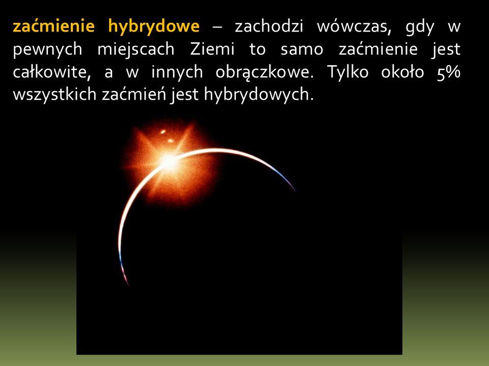 zaćmienie hybrydowe – zachodzi wówczas, gdy w pewnych miejscach Ziemi to samo zaćmienie jest całkowite, a w innych obrączkowe.