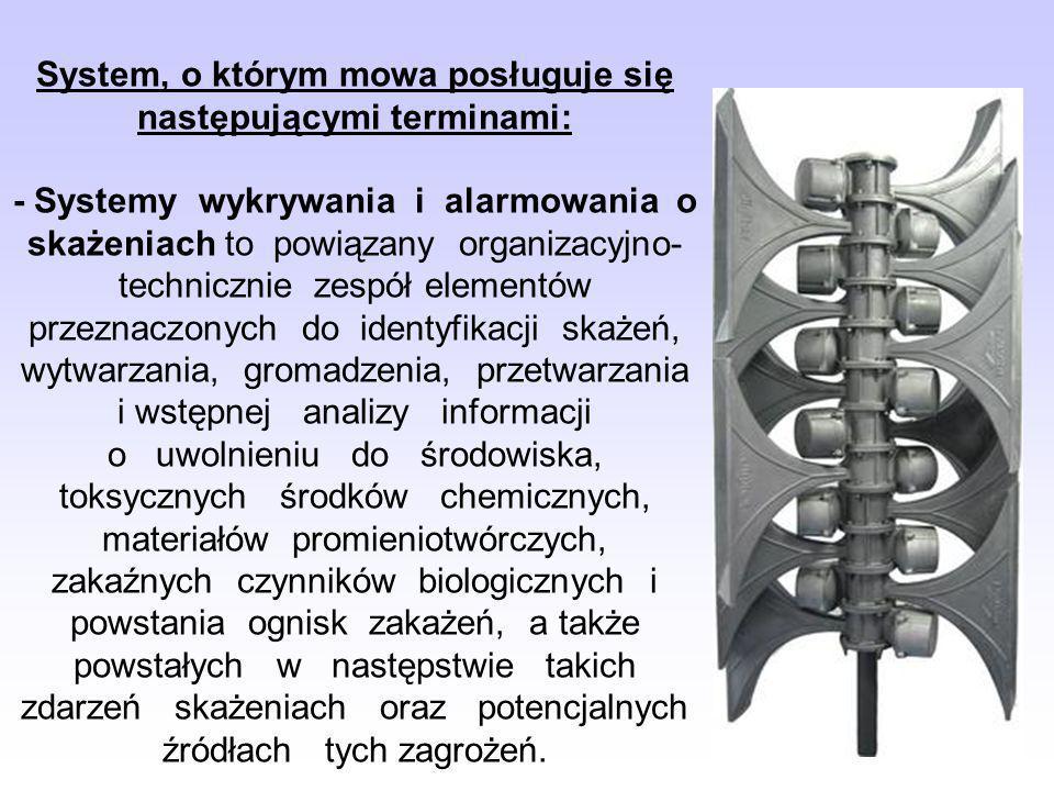 System, o którym mowa posługuje się następującymi terminami: