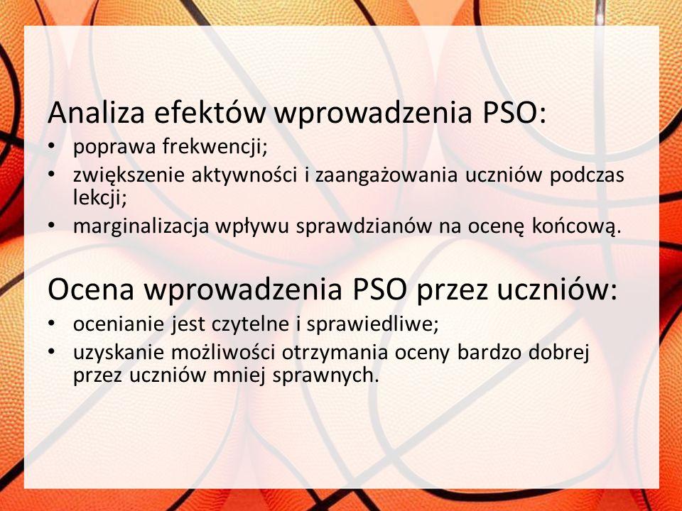 Analiza efektów wprowadzenia PSO: