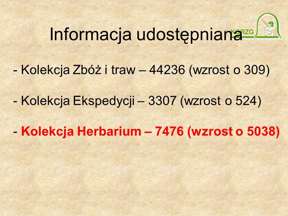 Informacja udostępniana