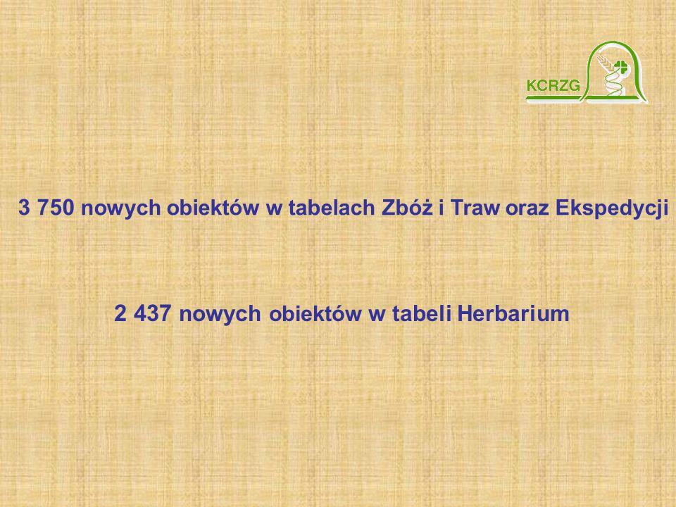 2 437 nowych obiektów w tabeli Herbarium