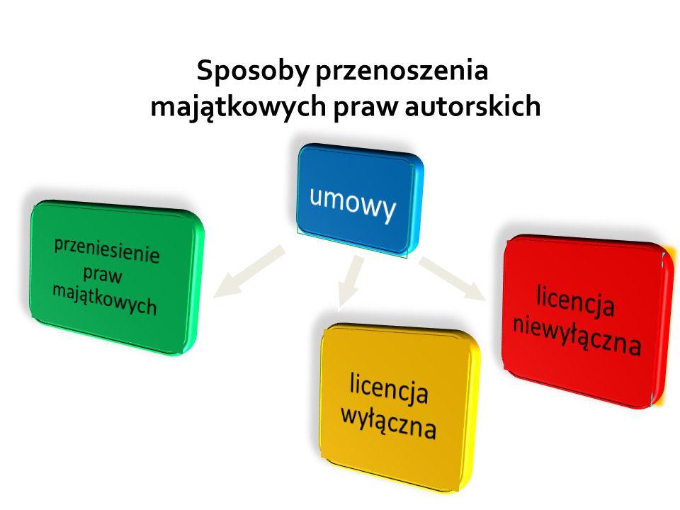 majątkowych praw autorskich