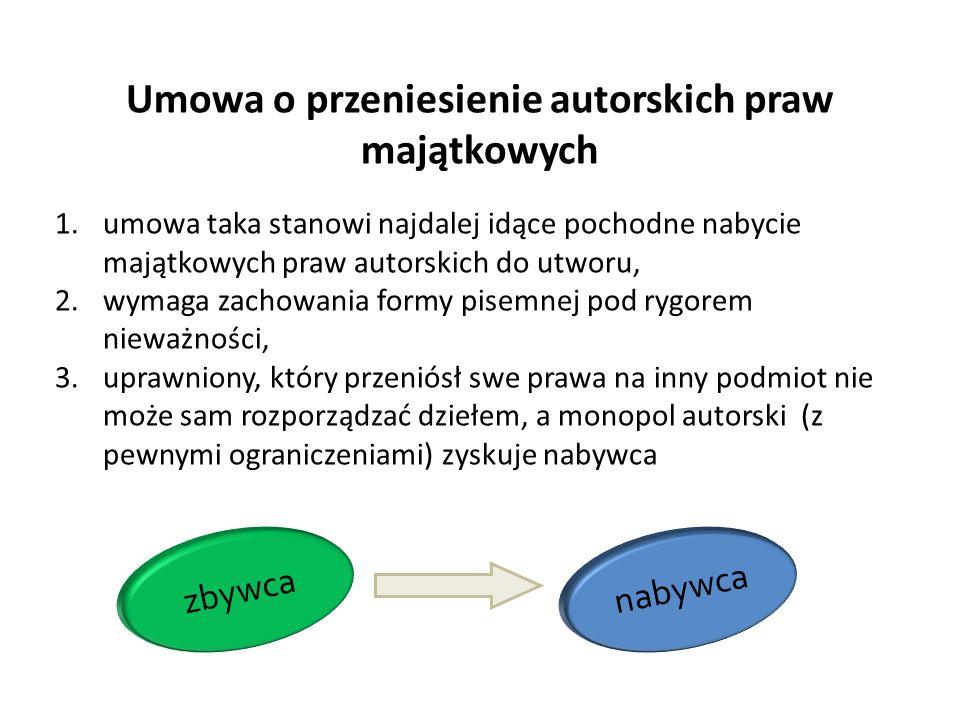 Umowa o przeniesienie autorskich praw majątkowych